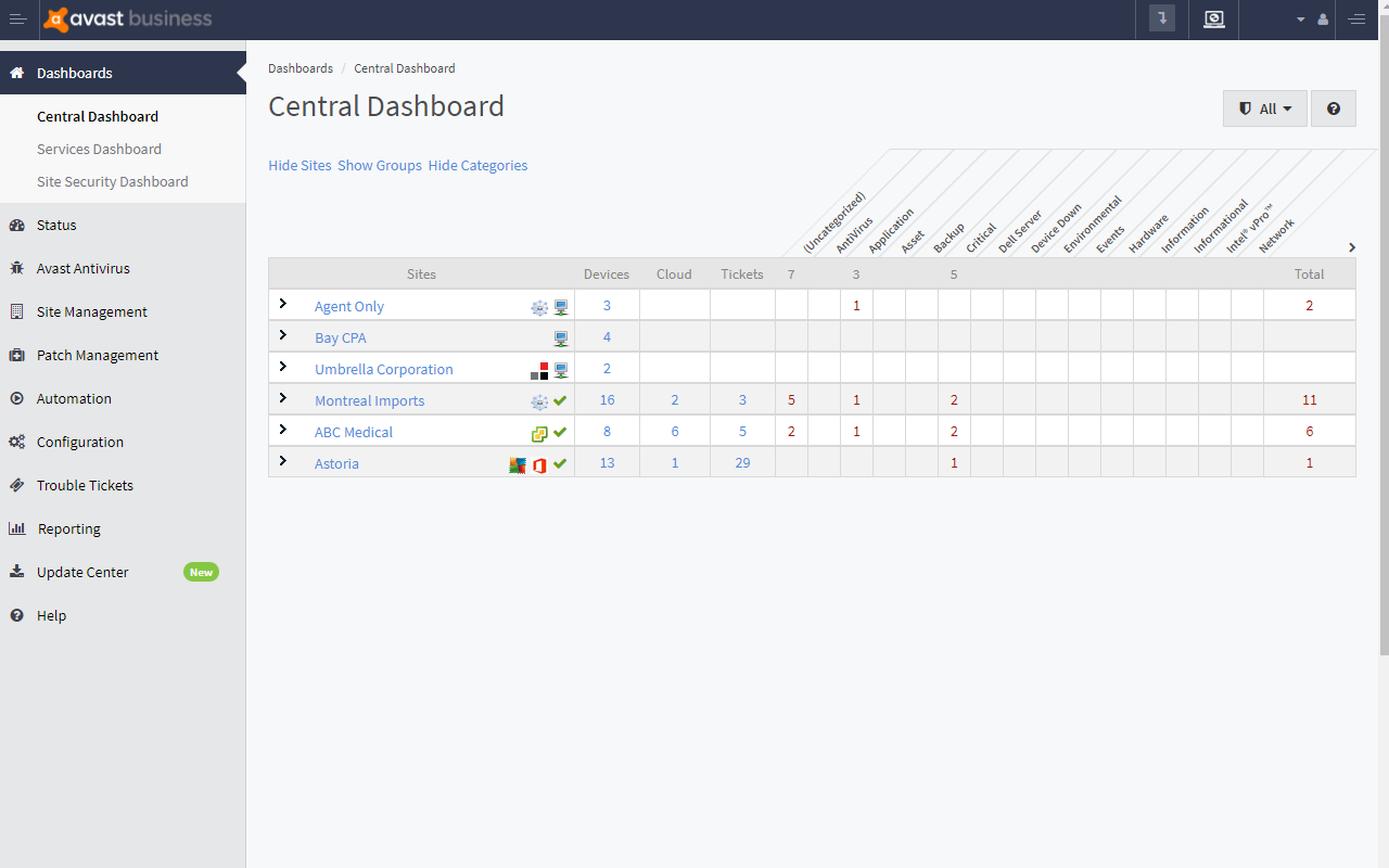 ui-managed-workplace-central-dashboard